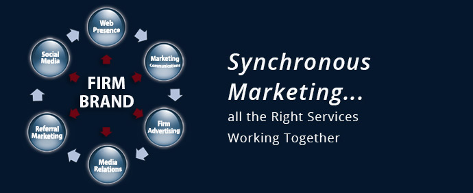 Synchronous Marketing